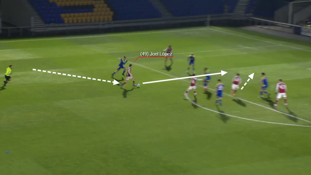 Cutting inside, and running across the face of the box, Lopez sees the run into the box from his teammate and slipped the ball between the two defenders opening up an opportunity.