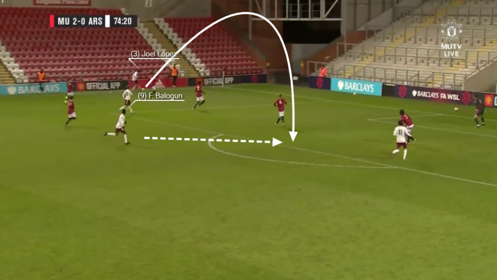 Lopez arks a ball over the defence and onto the incoming Folarin Balogun. The looping cross means that the forward can run into position with enough time to control the ball whilst still bypassing opposition players.